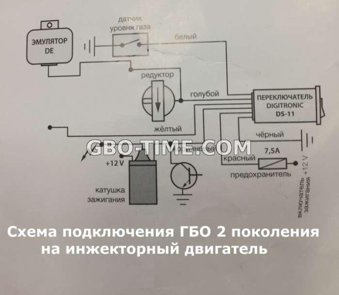 Схема подключения гбо 2 на инжектор
